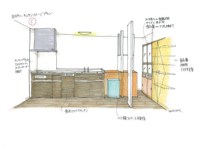 食品庫のある対面式I型キッチン