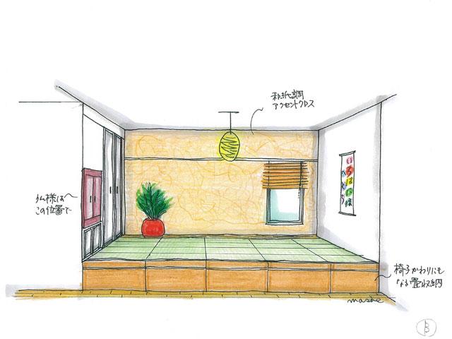 畳下収納の和室