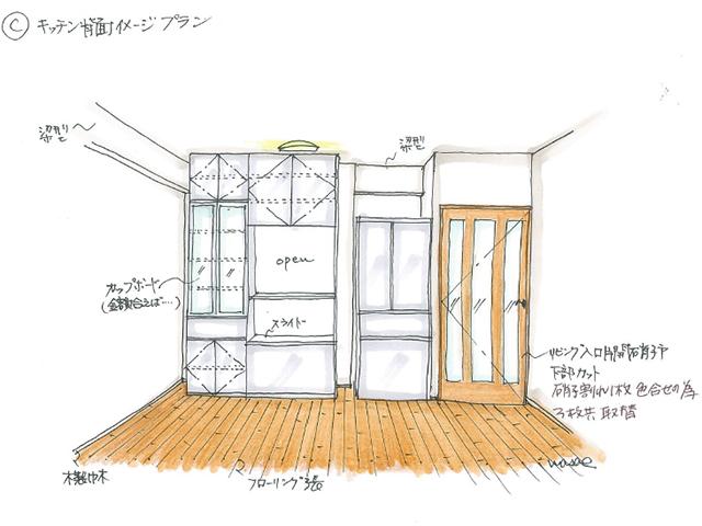 キッチン背景イメージ