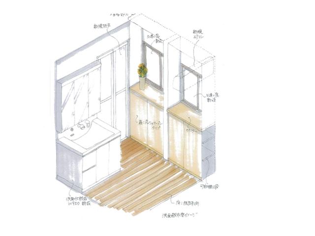 洗面脱衣室1イメージ
